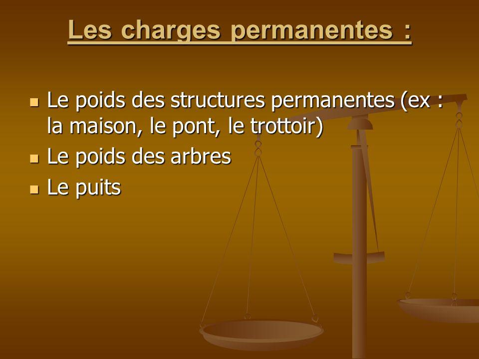 Les charges permanentes : Le poids des structures permanentes (ex : la maison, le pont, le trottoir) Le poids des structures permanentes (ex : la mais