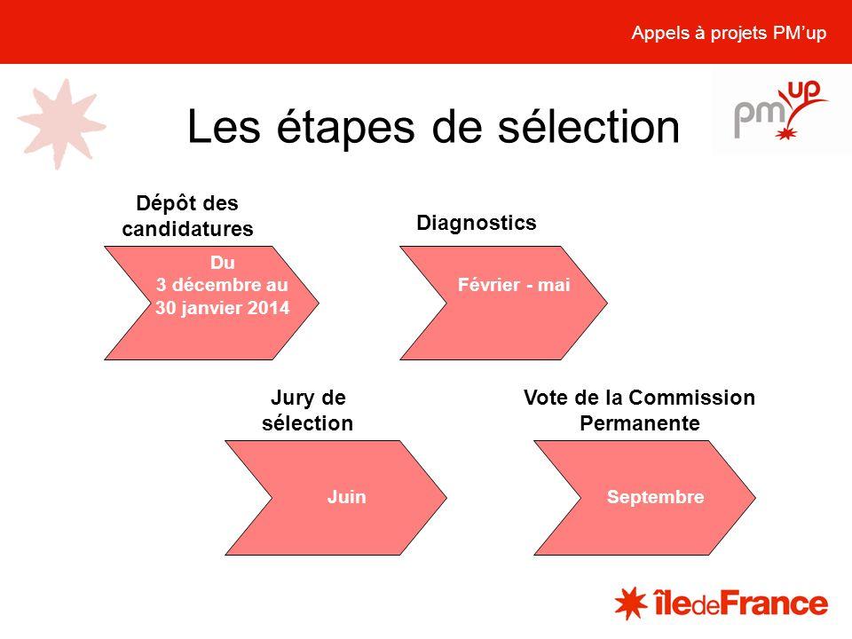 Les étapes de sélection Appels à projets PMup Du 3 décembre au 30 janvier 2014 Février - mai JuinSeptembre Dépôt des candidatures Diagnostics Jury de