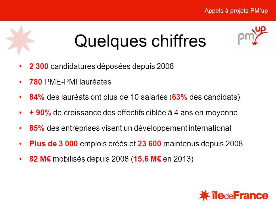 2 300 candidatures déposées depuis 2008 780 PME-PMI lauréates 84% des lauréats ont plus de 10 salariés (63% des candidats) + 90% de croissance des eff