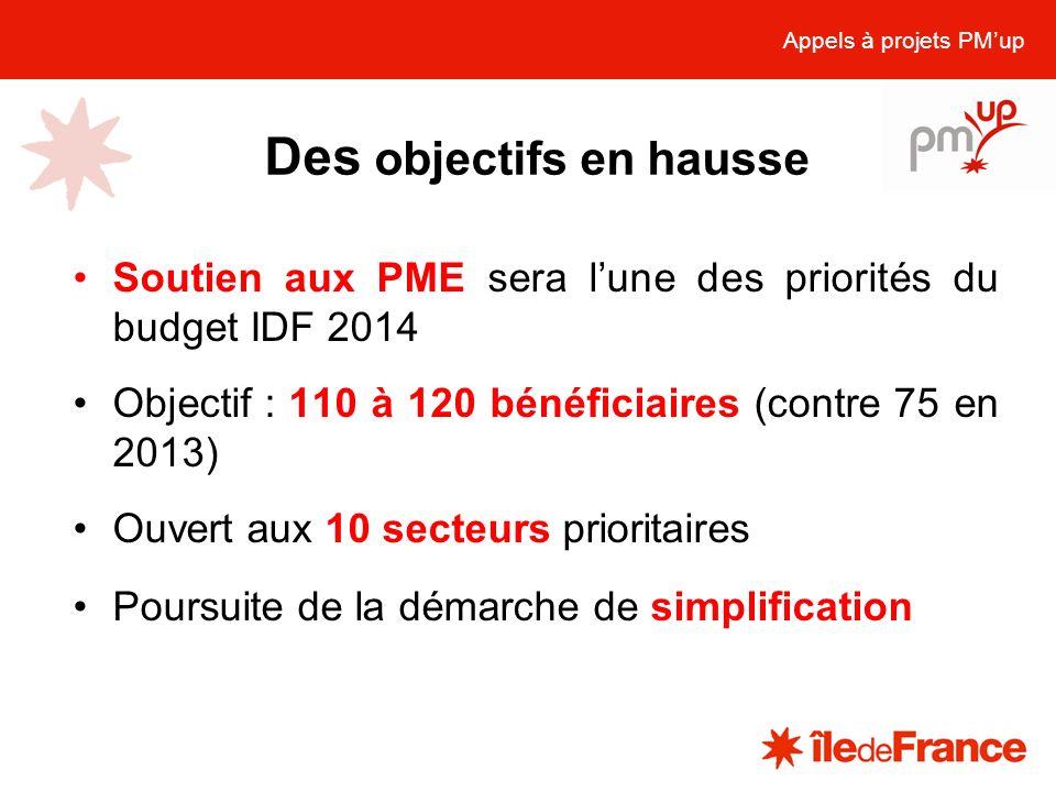 Des objectifs en hausse Appels à projets PMup Soutien aux PME sera lune des priorités du budget IDF 2014 Objectif : 110 à 120 bénéficiaires (contre 75