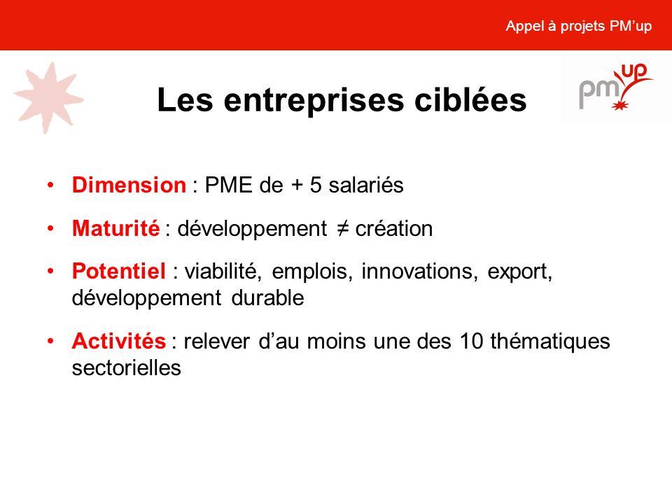 Les entreprises ciblées Appel à projets PMup Dimension : PME de + 5 salariés Maturité : développement création Potentiel : viabilité, emplois, innovat