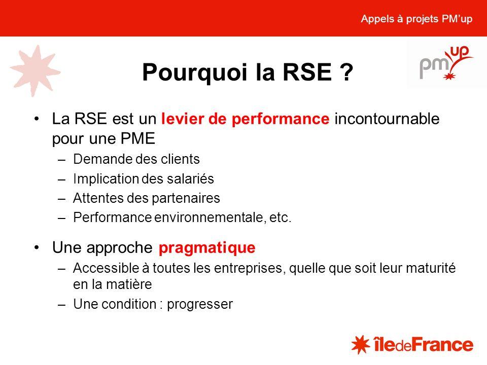 Pourquoi la RSE ? Appels à projets PMup La RSE est un levier de performance incontournable pour une PME –Demande des clients –Implication des salariés