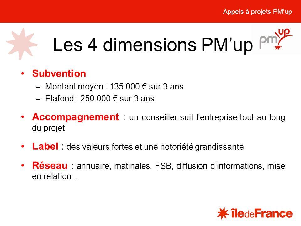 Les 4 dimensions PMup Appels à projets PMup Subvention –Montant moyen : 135 000 sur 3 ans –Plafond : 250 000 sur 3 ans Accompagnement : un conseiller