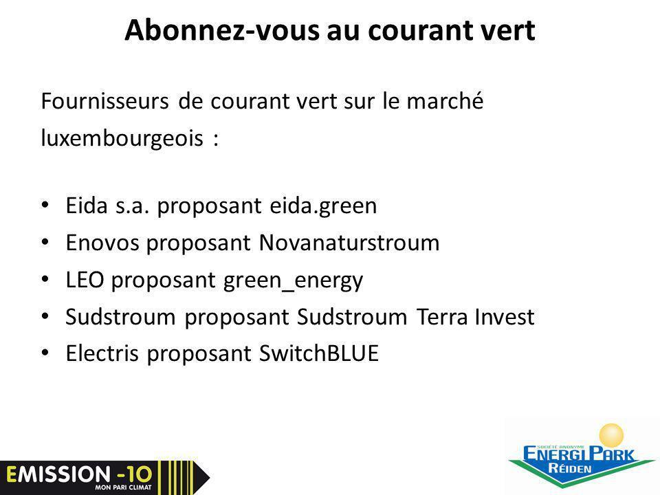 Abonnez-vous au courant vert Fournisseurs de courant vert sur le marché luxembourgeois : Eida s.a.