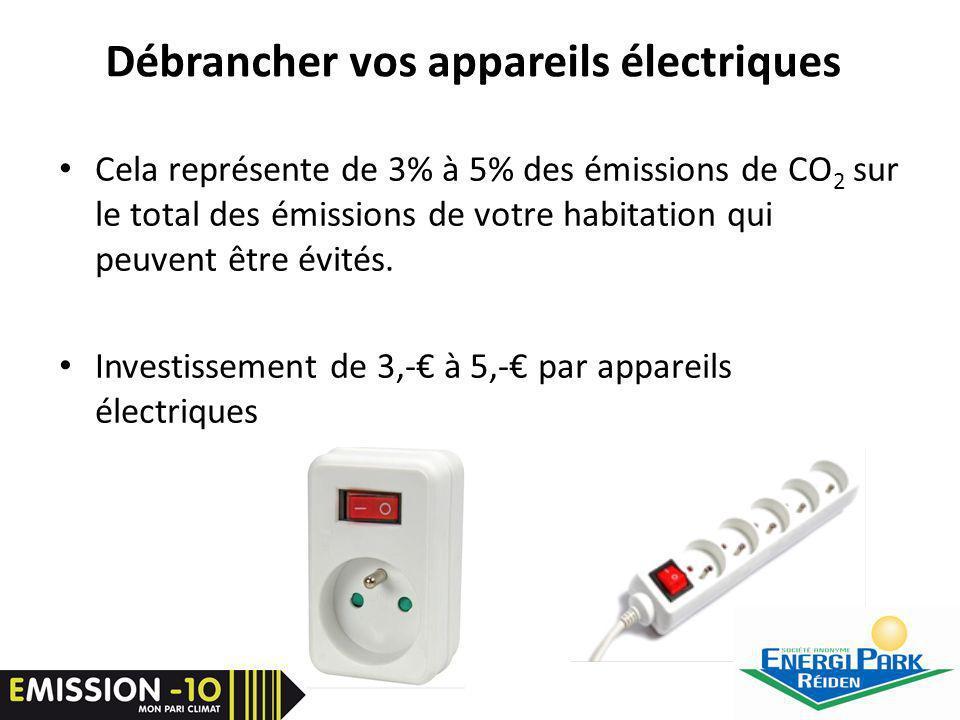 Débrancher vos appareils électriques Cela représente de 3% à 5% des émissions de CO 2 sur le total des émissions de votre habitation qui peuvent être évités.