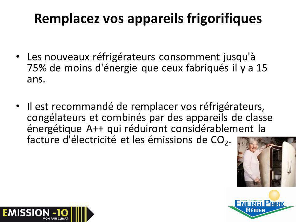 Remplacez vos appareils frigorifiques Les nouveaux réfrigérateurs consomment jusqu à 75% de moins d énergie que ceux fabriqués il y a 15 ans.