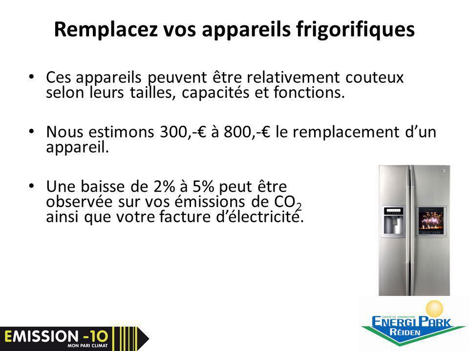 Remplacez vos appareils frigorifiques Ces appareils peuvent être relativement couteux selon leurs tailles, capacités et fonctions.
