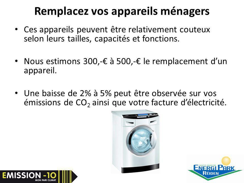 Remplacez vos appareils ménagers Ces appareils peuvent être relativement couteux selon leurs tailles, capacités et fonctions.
