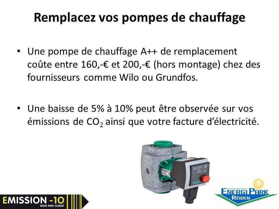 Une pompe de chauffage A++ de remplacement coûte entre 160,- et 200,- (hors montage) chez des fournisseurs comme Wilo ou Grundfos.