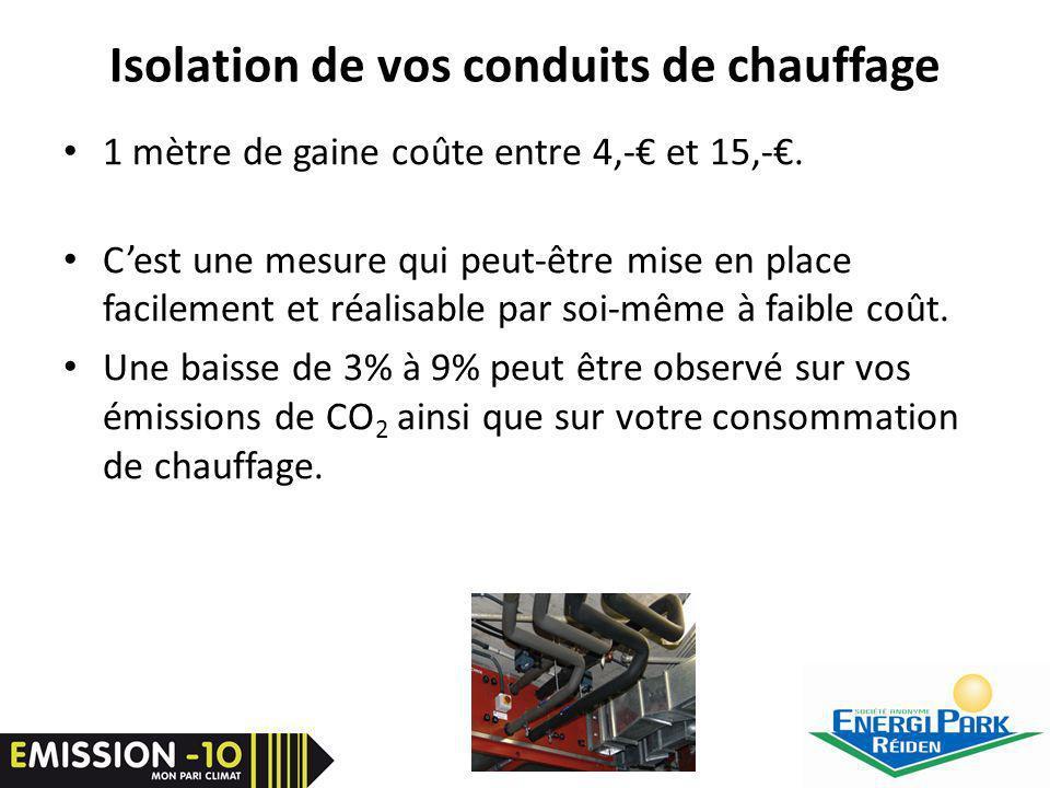 Isolation de vos conduits de chauffage 1 mètre de gaine coûte entre 4,- et 15,-.
