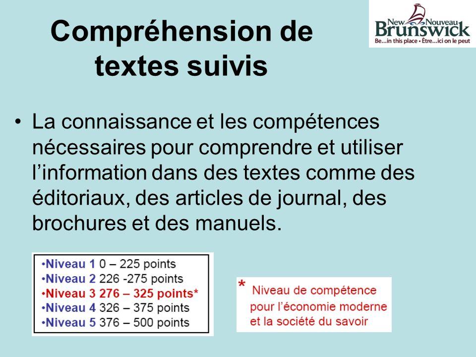 Compréhension de textes suivis La connaissance et les compétences nécessaires pour comprendre et utiliser linformation dans des textes comme des édito