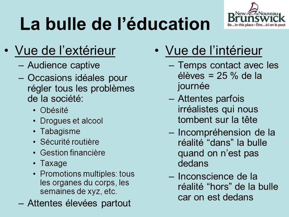 La bulle de léducation Vue de lintérieur –Temps contact avec les élèves = 25 % de la journée –Attentes parfois irréalistes qui nous tombent sur la têt