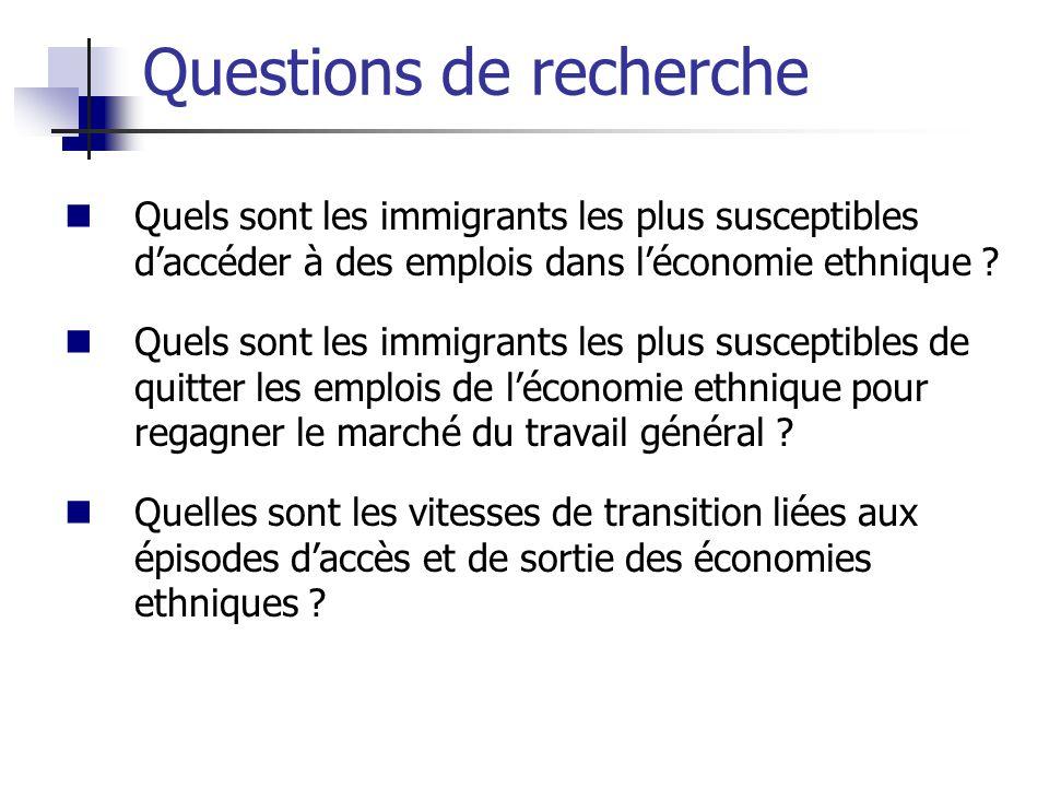 Quels sont les immigrants les plus susceptibles daccéder à des emplois dans léconomie ethnique ? Quels sont les immigrants les plus susceptibles de qu