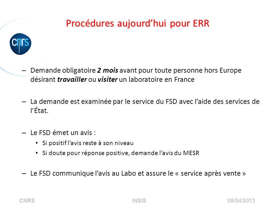CNRS INSIS 08/04/2013 Procédures aujourdhui pour ERR – Demande obligatoire 2 mois avant pour toute personne hors Europe désirant travailler ou visiter
