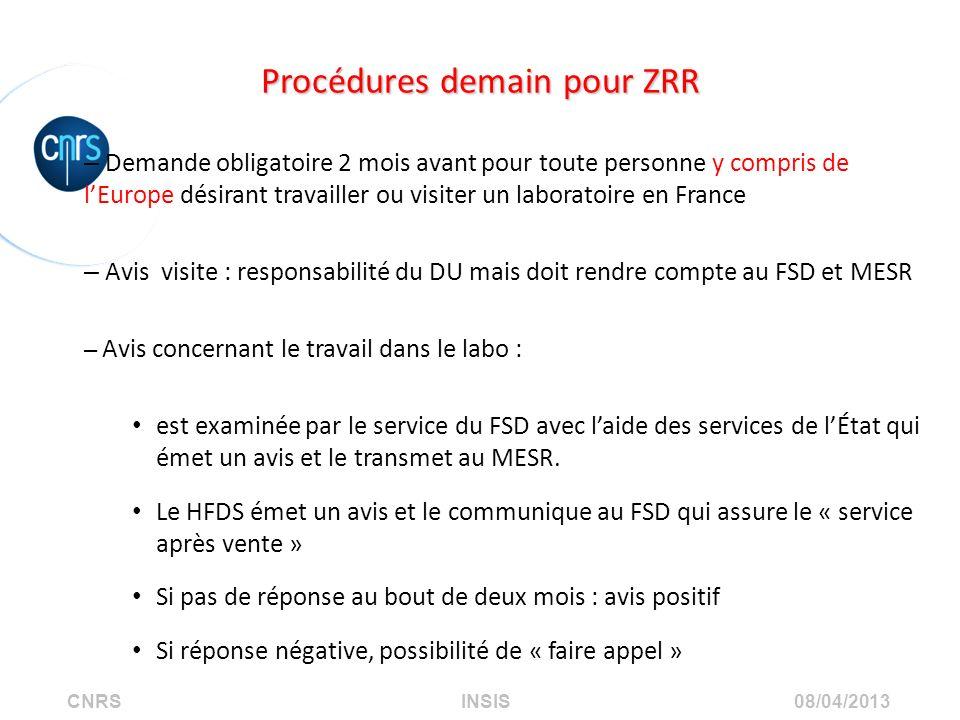 CNRS INSIS 08/04/2013 Procédures demain pour ZRR – Demande obligatoire 2 mois avant pour toute personne y compris de lEurope désirant travailler ou vi