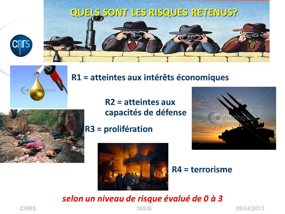 CNRS INSIS 08/04/2013 QUELS SONT LES RISQUES RETENUS? selon un niveau de risque évalué de 0 à 3 R1 = atteintes aux intérêts économiques R2 = atteintes