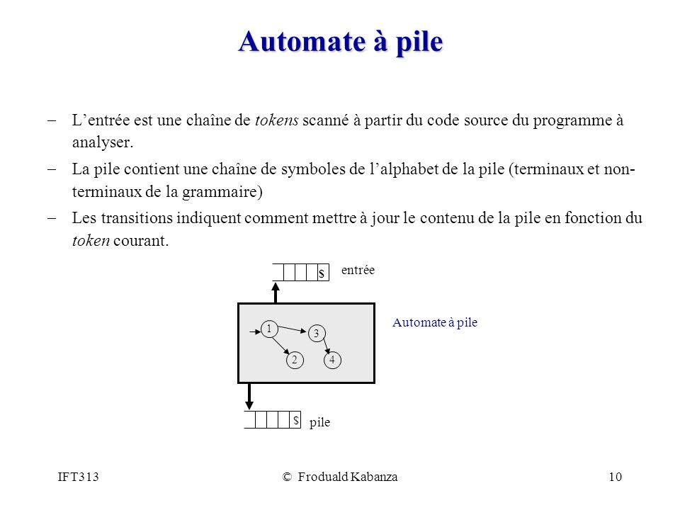 IFT313© Froduald Kabanza10 Automate à pile Lentrée est une chaîne de tokens scanné à partir du code source du programme à analyser. La pile contient u