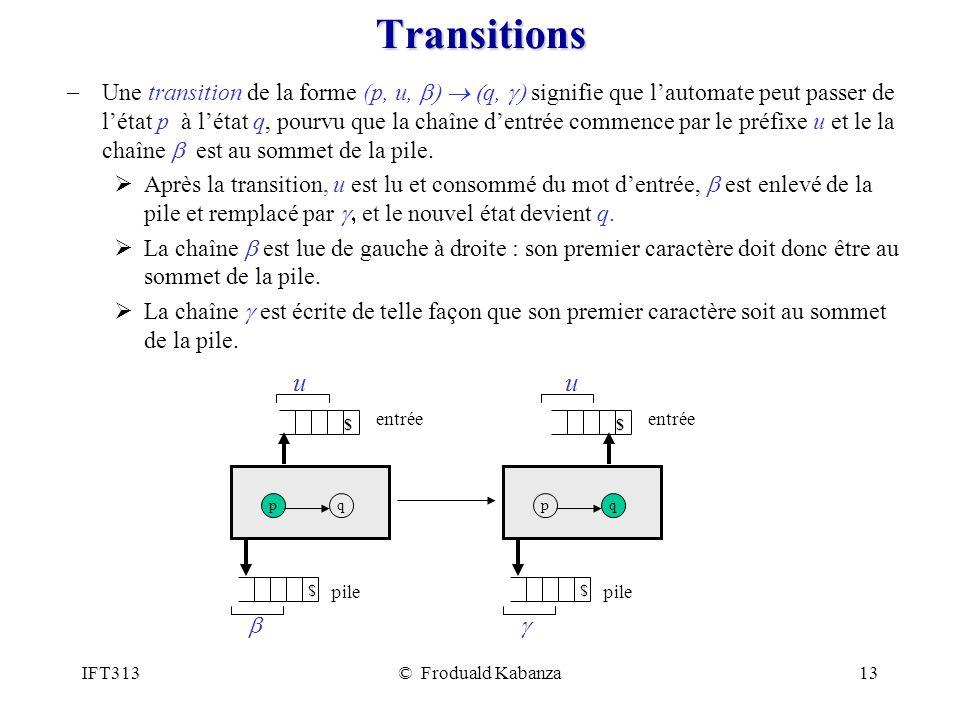 IFT313© Froduald Kabanza13Transitions Une transition de la forme (p, u, q, signifie que lautomate peut passer de létat p à létat q, pourvu que la chaî