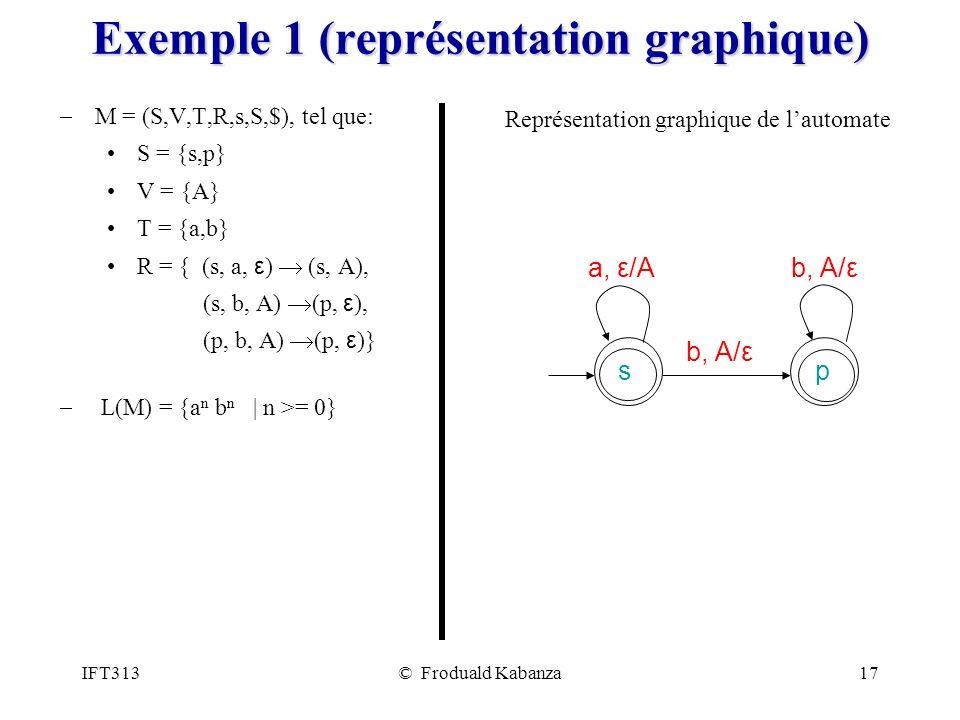 IFT313© Froduald Kabanza17 Exemple 1 (représentation graphique) M = (S,V,T,R,s,S,$), tel que: S = {s,p} V = {A} T = {a,b} R = { (s, a, ε ) (s, A), (s,