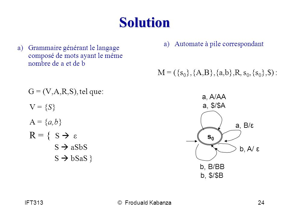 IFT313© Froduald Kabanza24 Solution a)Grammaire générant le langage composé de mots ayant le même nombre de a et de b G = (V,A,R,S), tel que: V = {S}
