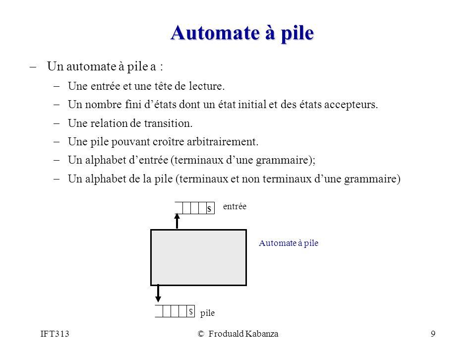IFT313© Froduald Kabanza9 Automate à pile Un automate à pile a : Une entrée et une tête de lecture. Un nombre fini détats dont un état initial et des