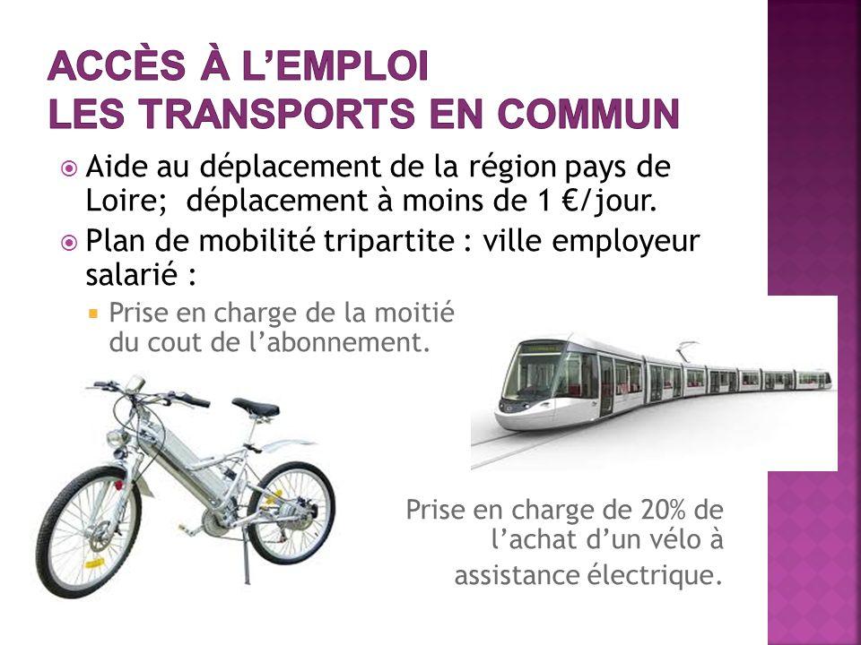 Aide au déplacement de la région pays de Loire; déplacement à moins de 1 /jour.