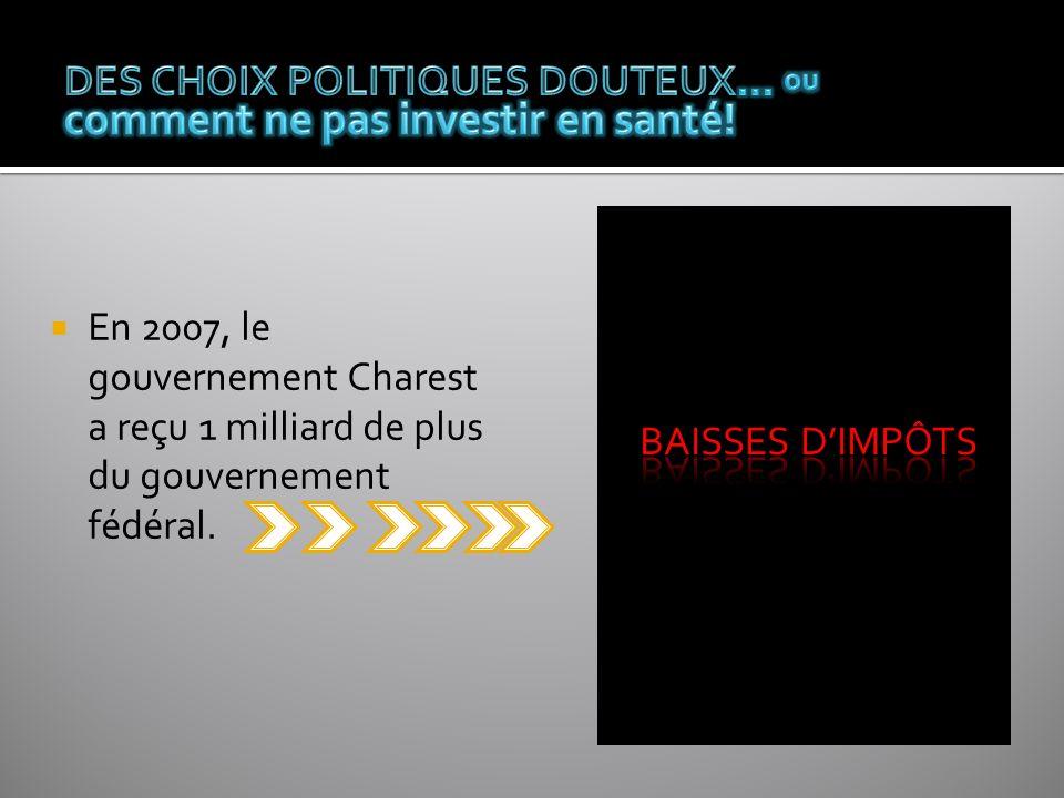 En 2007, le gouvernement Charest a reçu 1 milliard de plus du gouvernement fédéral.