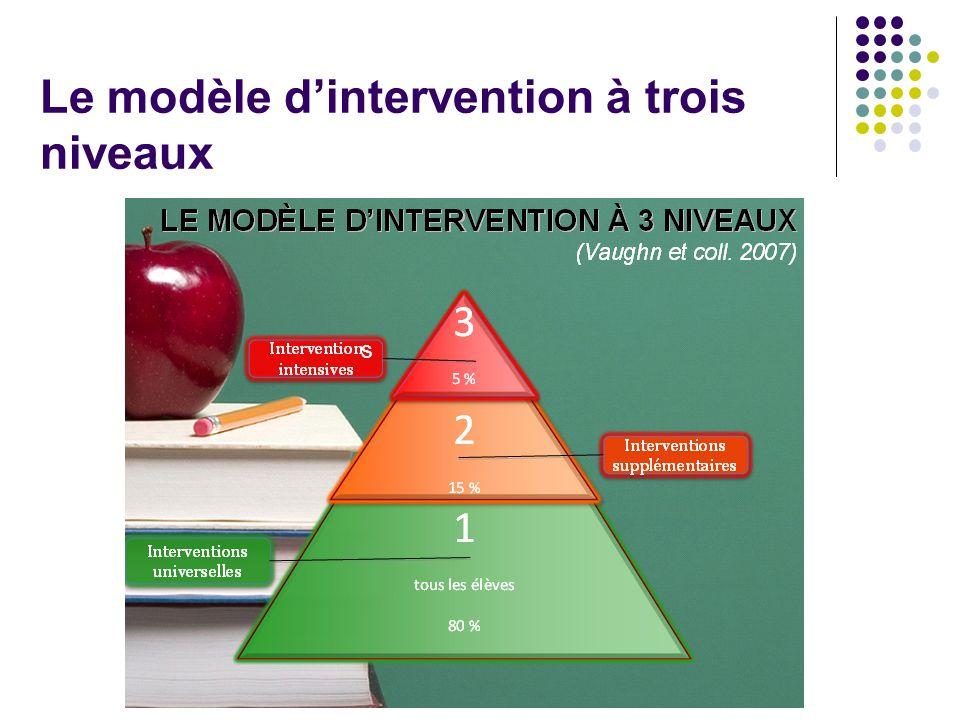 Le modèle dintervention à trois niveaux s