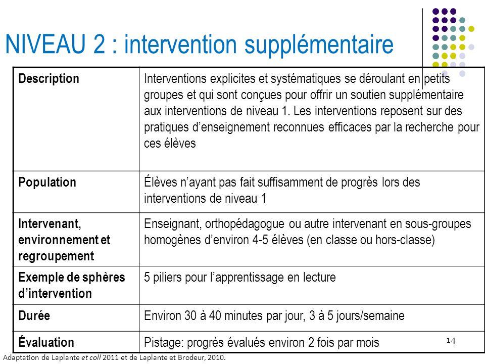 14 NIVEAU 2 : intervention supplémentaire Description Interventions explicites et systématiques se déroulant en petits groupes et qui sont conçues pou