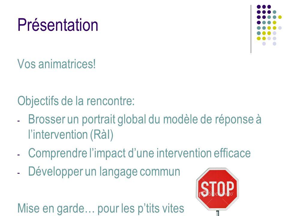 Présentation Vos animatrices! Objectifs de la rencontre: - Brosser un portrait global du modèle de réponse à lintervention (RàI) - Comprendre limpact