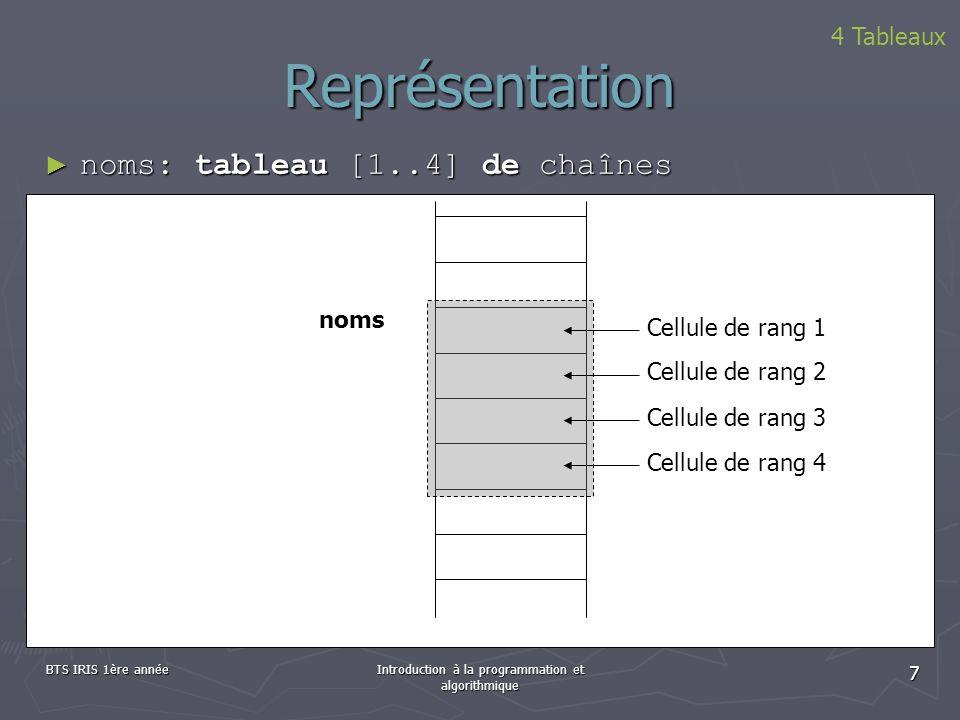 BTS IRIS 1ère annéeIntroduction à la programmation et algorithmique 7 Représentation 4 Tableaux noms: tableau [1..4] de chaînes noms: tableau [1..4] d