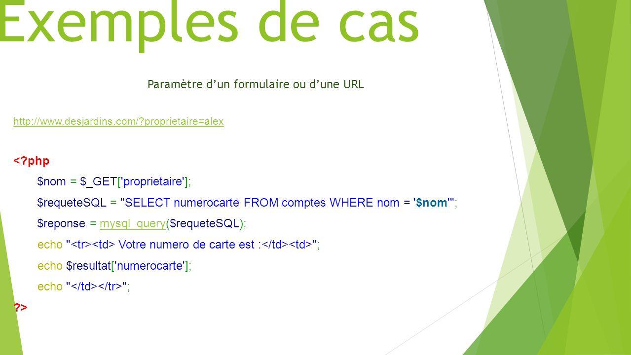 Exemples de cas http://www.desjardins.com/?proprietaire=alex <?php $nom = $_GET[ proprietaire ]; $requeteSQL = SELECT numerocarte FROM comptes WHERE nom = $nom ; $reponse = mysql_query($requeteSQL);mysql_query echo Votre numero de carte est : ; echo $resultat[ numerocarte ]; echo ; ?> Paramètre dun formulaire ou dune URL