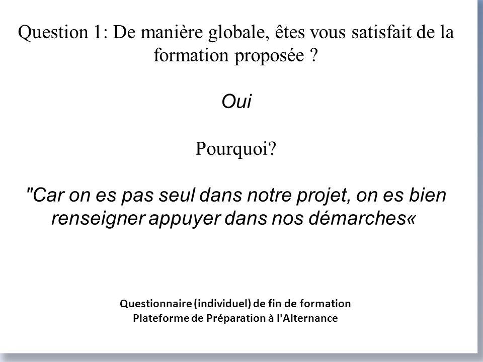 Question 1: De manière globale, êtes vous satisfait de la formation proposée ? Oui Pourquoi?