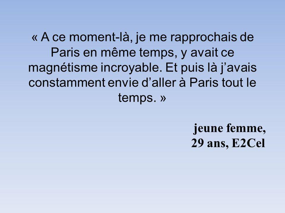 « A ce moment-là, je me rapprochais de Paris en même temps, y avait ce magnétisme incroyable. Et puis là javais constamment envie daller à Paris tout