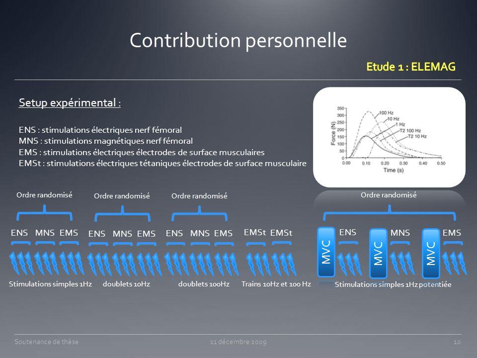 Contribution personnelle Soutenance de thèse11 décembre 2009 Setup expérimental : ENS : stimulations électriques nerf fémoral MNS : stimulations magné