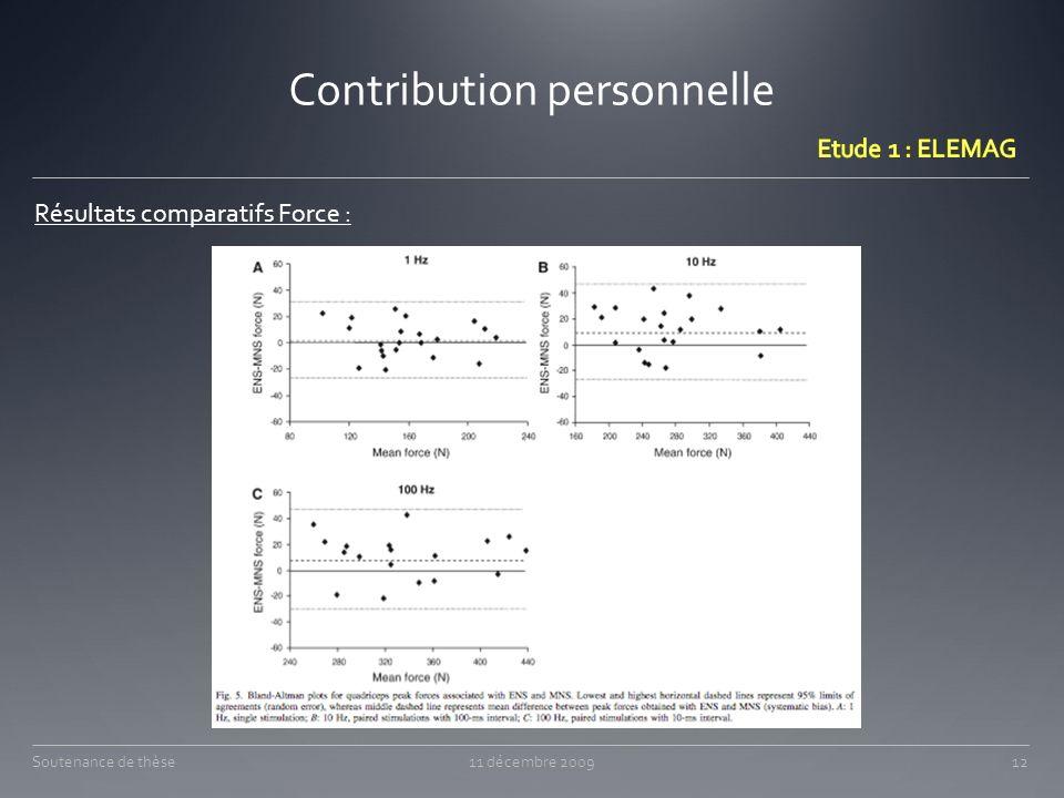 Contribution personnelle Soutenance de thèse11 décembre 2009 Résultats comparatifs Force : 12