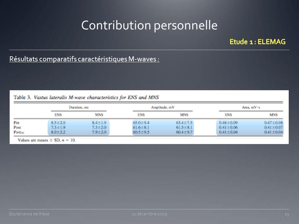 Soutenance de thèse11 décembre 2009 Contribution personnelle Résultats comparatifs caractéristiques M-waves : 13