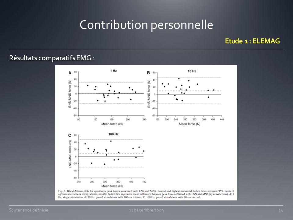 Soutenance de thèse11 décembre 2009 Contribution personnelle Résultats comparatifs EMG : 14