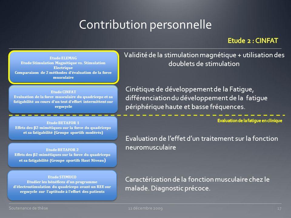 Soutenance de thèse11 décembre 2009 Contribution personnelle Soutenance de thèse11 décembre 2009 Etude ELEMAG Etude Stimulation Magnétique vs. Stimula