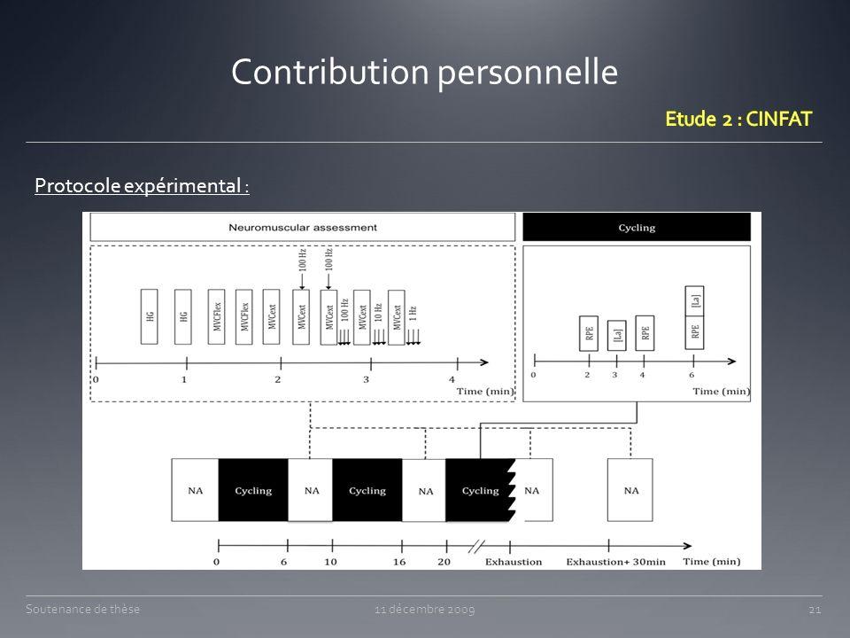 Contribution personnelle Protocole expérimental : 11 décembre 200921Soutenance de thèse