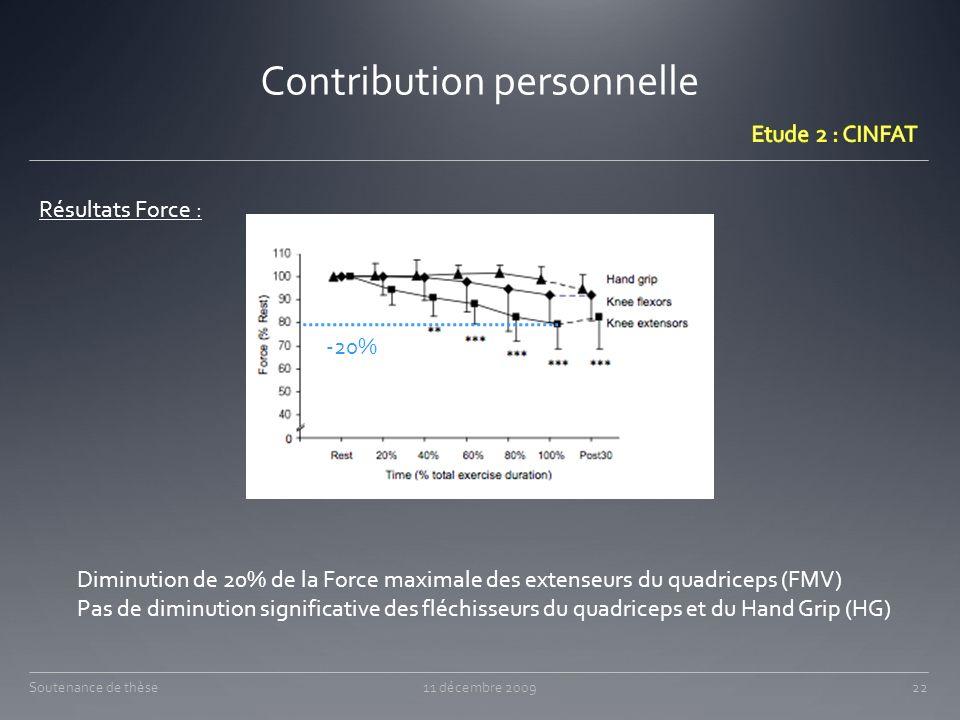 Contribution personnelle Résultats Force : Diminution de 20% de la Force maximale des extenseurs du quadriceps (FMV) Pas de diminution significative d