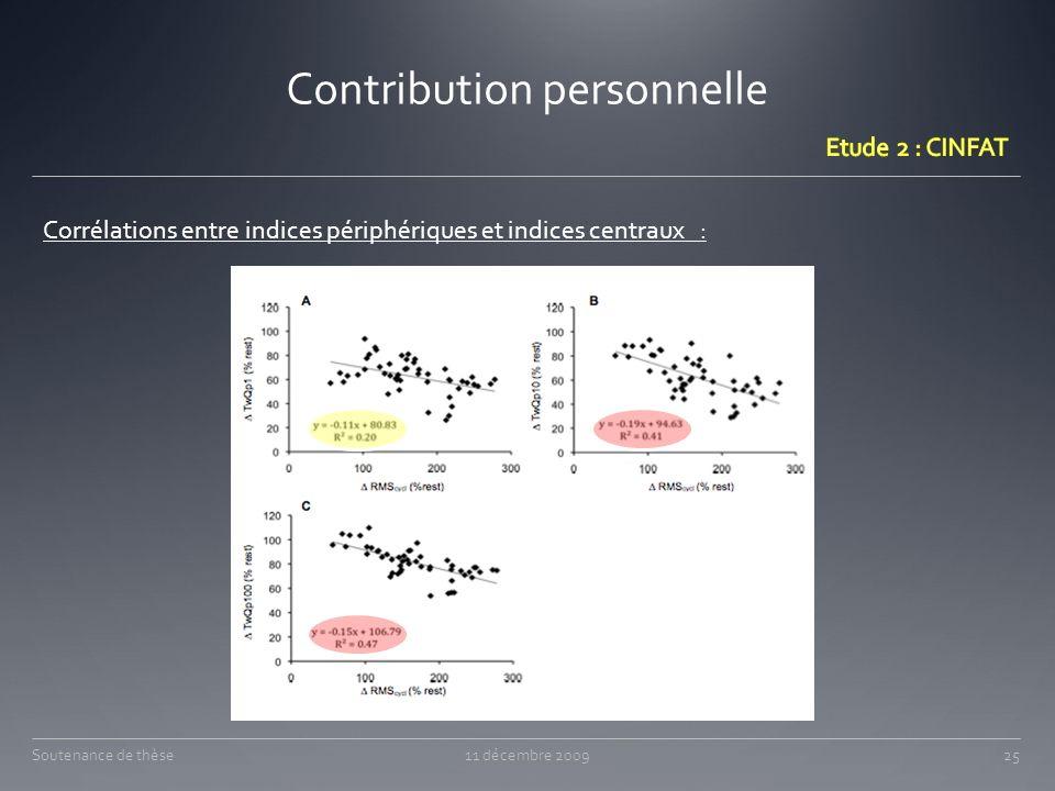 Contribution personnelle Corrélations entre indices périphériques et indices centraux : 11 décembre 200925Soutenance de thèse