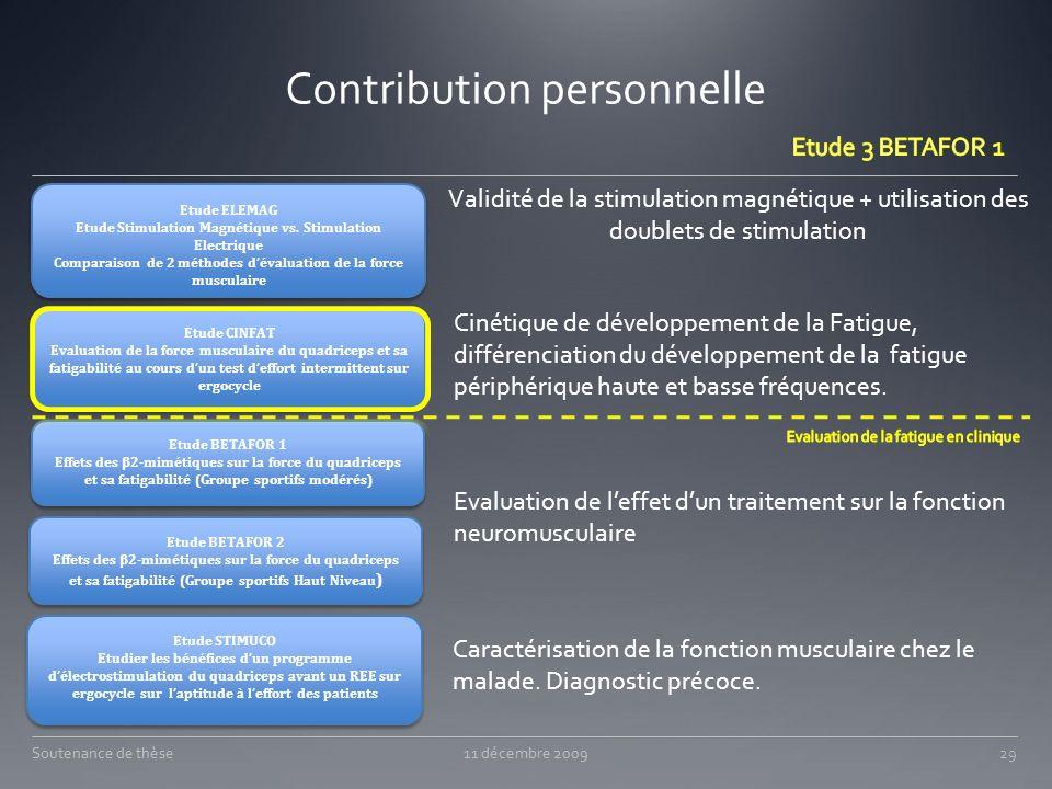 11 décembre 2009 Contribution personnelle Soutenance de thèse11 décembre 2009 Etude ELEMAG Etude Stimulation Magnétique vs. Stimulation Electrique Com