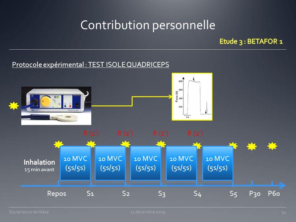 Contribution personnelle Protocole expérimental : TEST ISOLE QUADRICEPS 11 décembre 200934Soutenance de thèse R (2) 15 min avant Repos S1 S2 S3 S4 S5