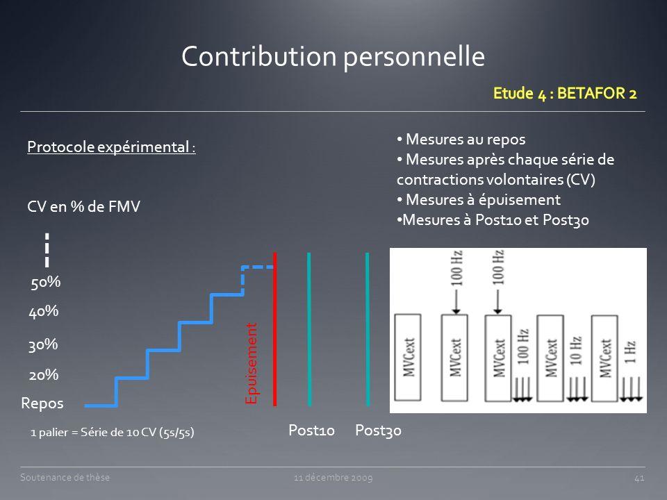 Contribution personnelle 11 décembre 200941Soutenance de thèse Protocole expérimental : Mesures au repos Mesures après chaque série de contractions vo