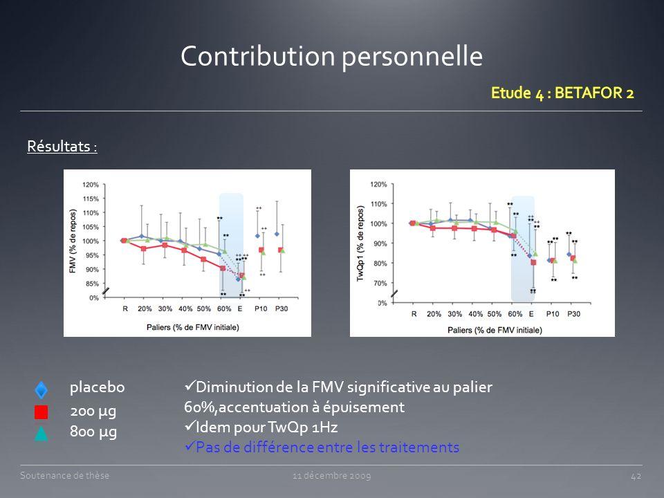 Contribution personnelle 11 décembre 200942Soutenance de thèse Résultats : 800 μg 200 μg placebo Diminution de la FMV significative au palier 60%,acce