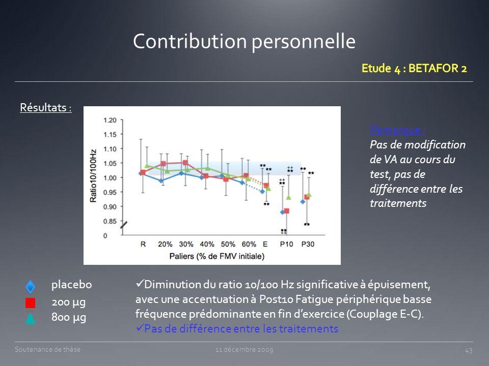 Contribution personnelle 11 décembre 200943Soutenance de thèse Résultats : 800 μg 200 μg placebo Diminution du ratio 10/100 Hz significative à épuisem