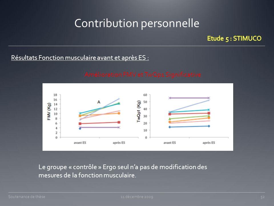 Contribution personnelle 11 décembre 200952Soutenance de thèse Résultats Fonction musculaire avant et après ES : Le groupe « contrôle » Ergo seul na p