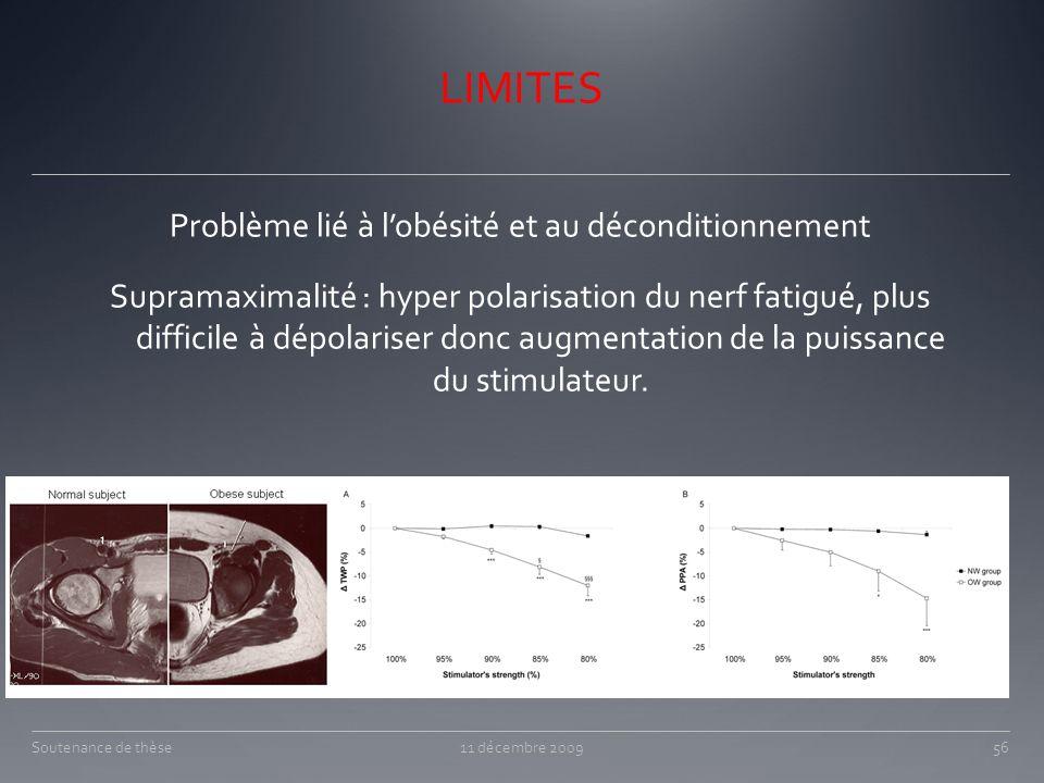 LIMITES 11 décembre 200956Soutenance de thèse Problème lié à lobésité et au déconditionnement Supramaximalité : hyper polarisation du nerf fatigué, pl