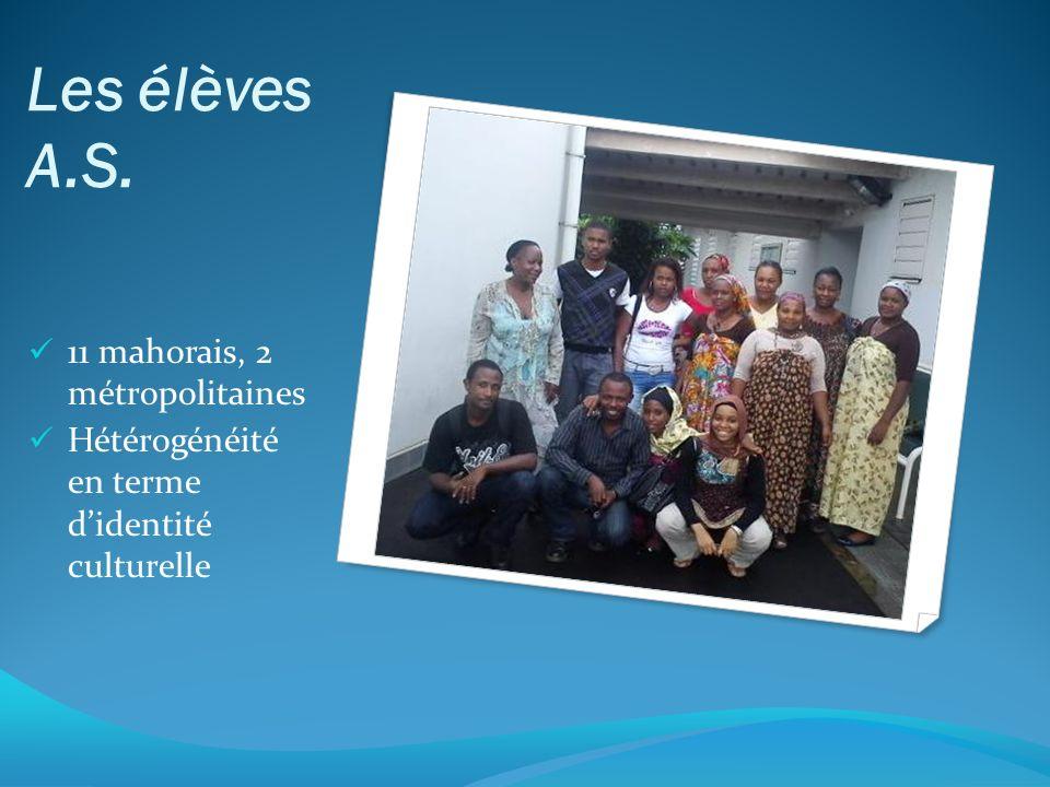 Les élèves A.S. 11 mahorais, 2 métropolitaines Hétérogénéité en terme didentité culturelle